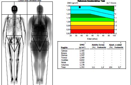 grofitness - Medidor de grasa corporal cuerpo